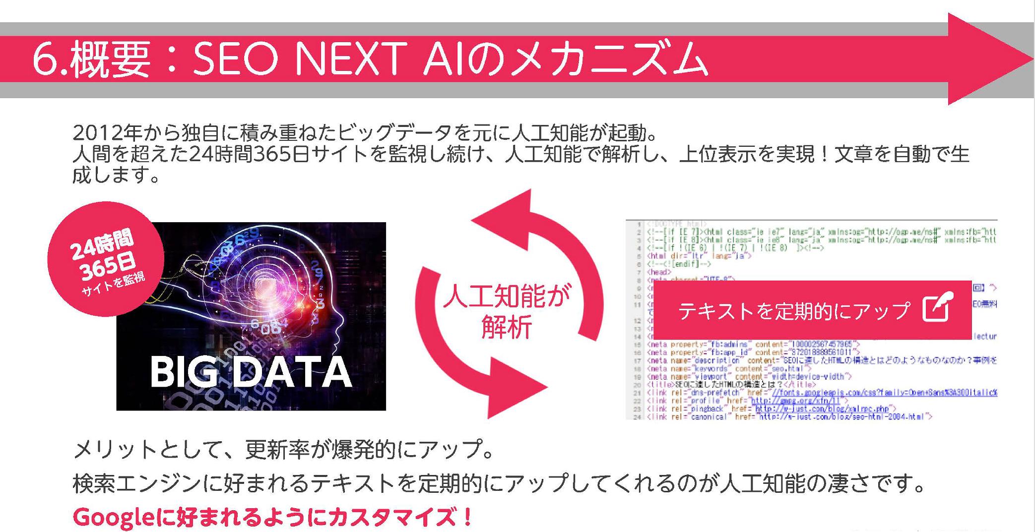 概要:SEO NEXT AIのメカニズム